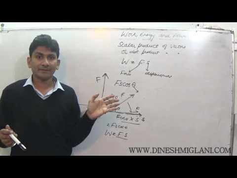 WORK ENERGY & POWER PHYSICS 15  FOR IIT JEE PMT BOARD CLASSES