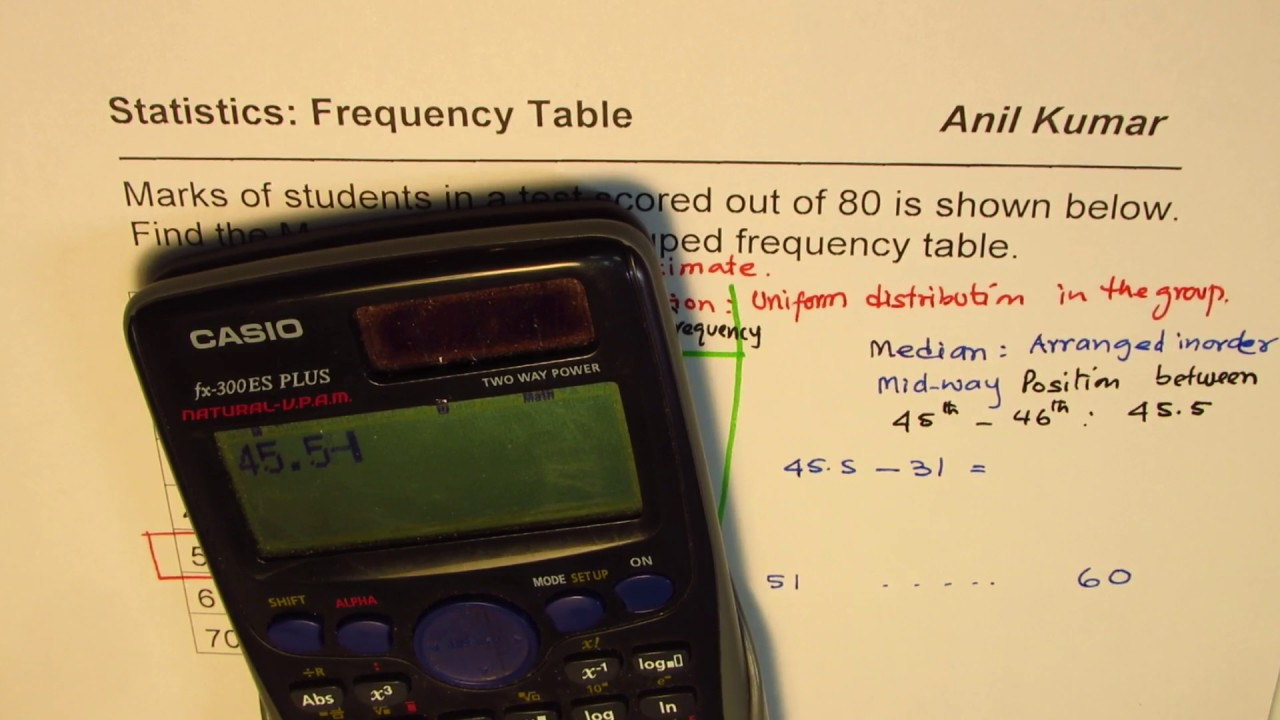 Important How To Find Median From Grouped Data Using Frequency Table