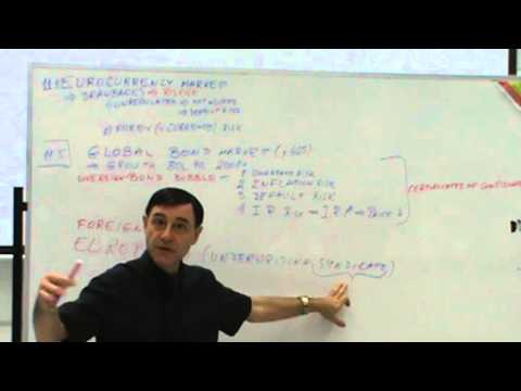 International Business - Lecture 22
