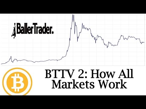 BTTV 2: Market Maker Profiles and How All Markets Work