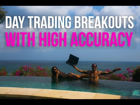 Day Trading Breakouts Using Technical Analysis with High Accuracy in the Stock Market