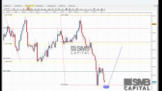 Live forex trade. How a swing trade is initiated