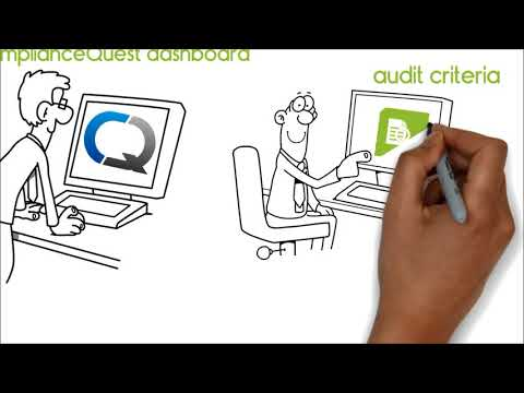ComplianceQuest's Audit Management Solution To Stay Ahead of the Regulatory Compliance Requirments