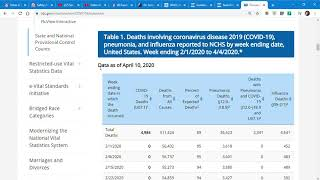 "Senator Jensen aka Dr. Jensen calls out CDC for COVID-19 FAKE deaths! ""PADDED NUMBERS"" U07.2 U07.1"