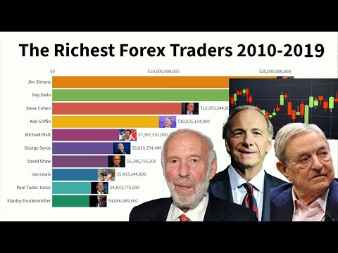 The Richest Forex Traders 2010 - 2019