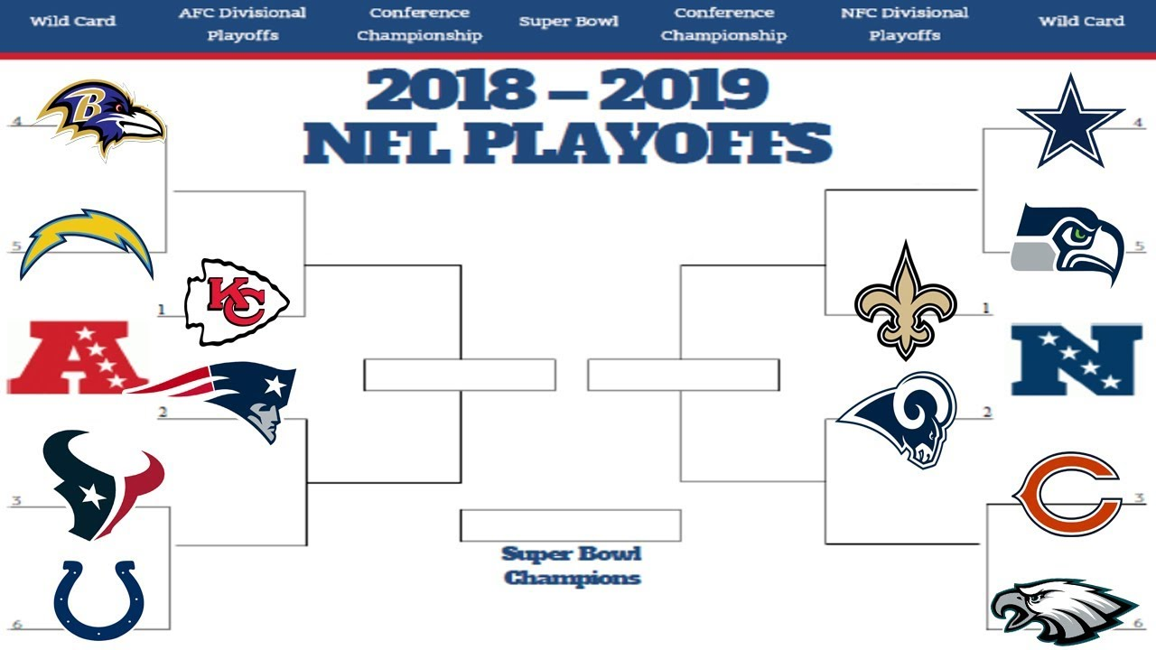 2020 Nfl Playoff Schedule.Nfl Playoff Schedule 2020 Bracket Schedule 2020