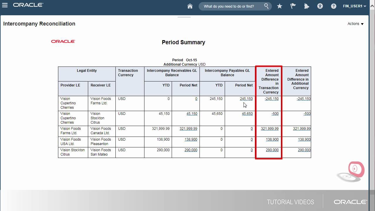 financials common module