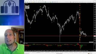 Reparar gráficos corruptos MT4