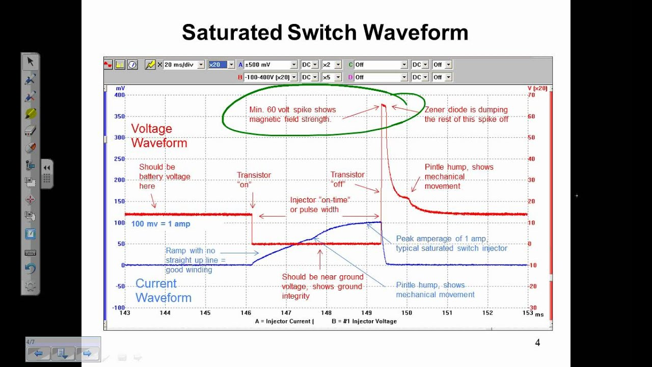How To Interpret Fuel Injector Waveforms A Scannerdanner Premium These Solenoid Voltage And Current From The Figure 1 Circuit Video