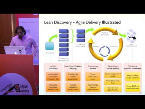 Lean Startup Tools for Agile Product Teams