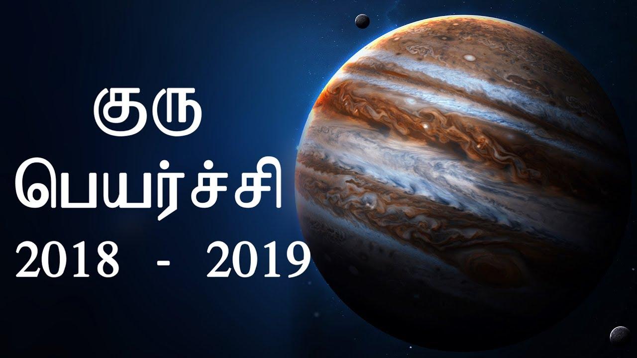 Jupiter Transit 2018 Predictions for Cancer Moon Sign - AstroVed com