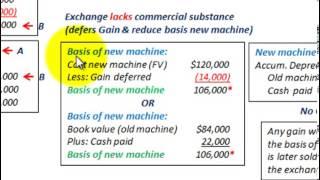 Property Plant And Equipment Nonmonetary Exchange (Deferred Gain on Exchange)