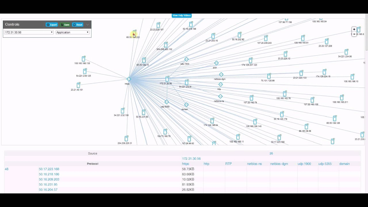 application discovery and dependency mapping Dependency Mapping - YouTube