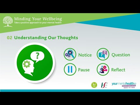 Minding Your Wellbeing Session 2: Understanding Our Thoughts