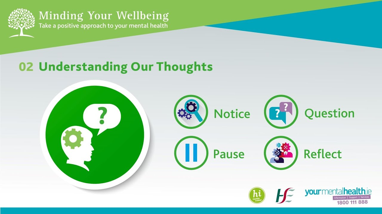 Download Minding Your Wellbeing Session 2: Understanding Our Thoughts