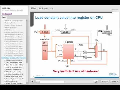 FPGAs vs. GPGPUs