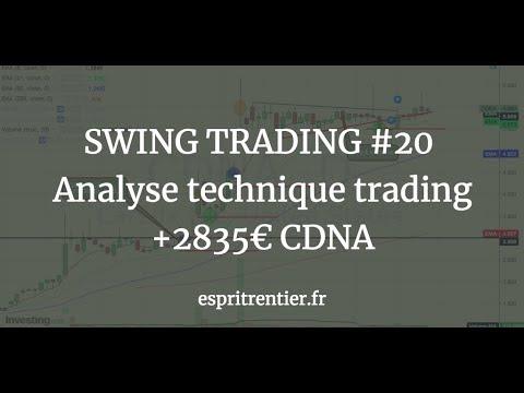 SWING TRADING #20 Analyse technique trading +2835€ CDNA 1