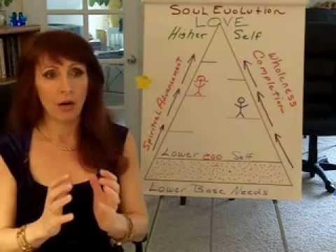 Twin, Soul & Karmic Mates – Kelley Rosano