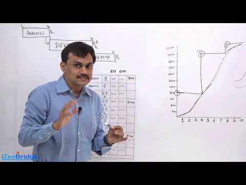Funding Limit Reconcilation & S-Curve