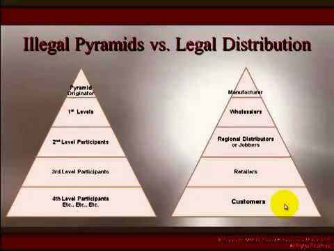 Is Multilevel Network Marketing Legal Or Are Mlms A