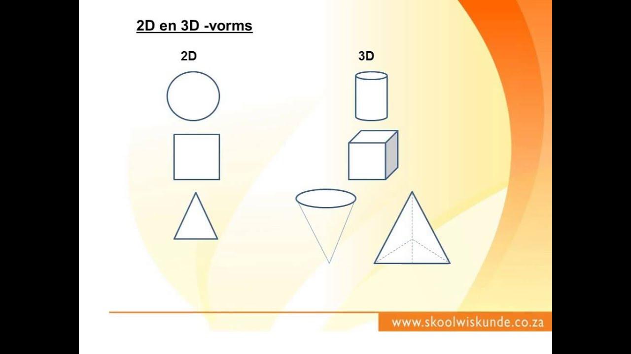 Graad 7 Meetkunde 3D-figure