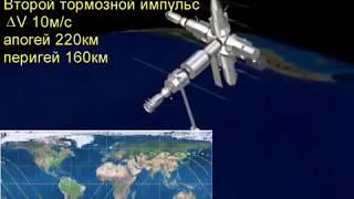 Затопление космической станции