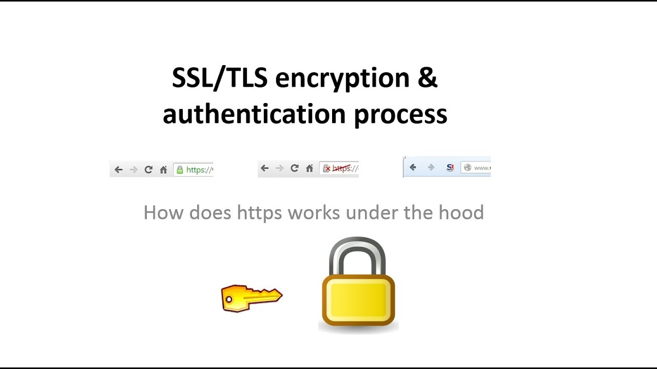 Ssl tls https process explained in 7 minutes youtube ssl tls https process explained in 7 minutes xflitez Image collections