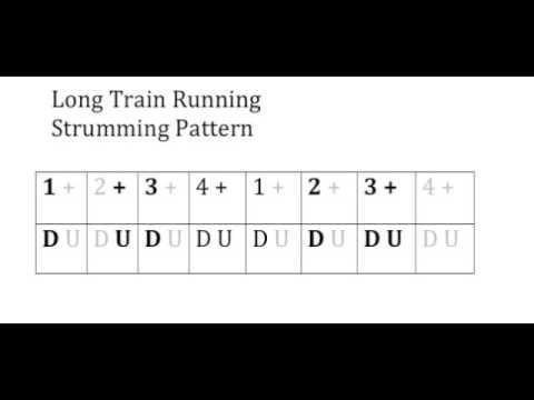 Ukulele Long Train Running Strumming Pattern 1 Youtube