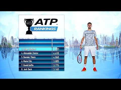 ATP Rankings Update 8 January 2018