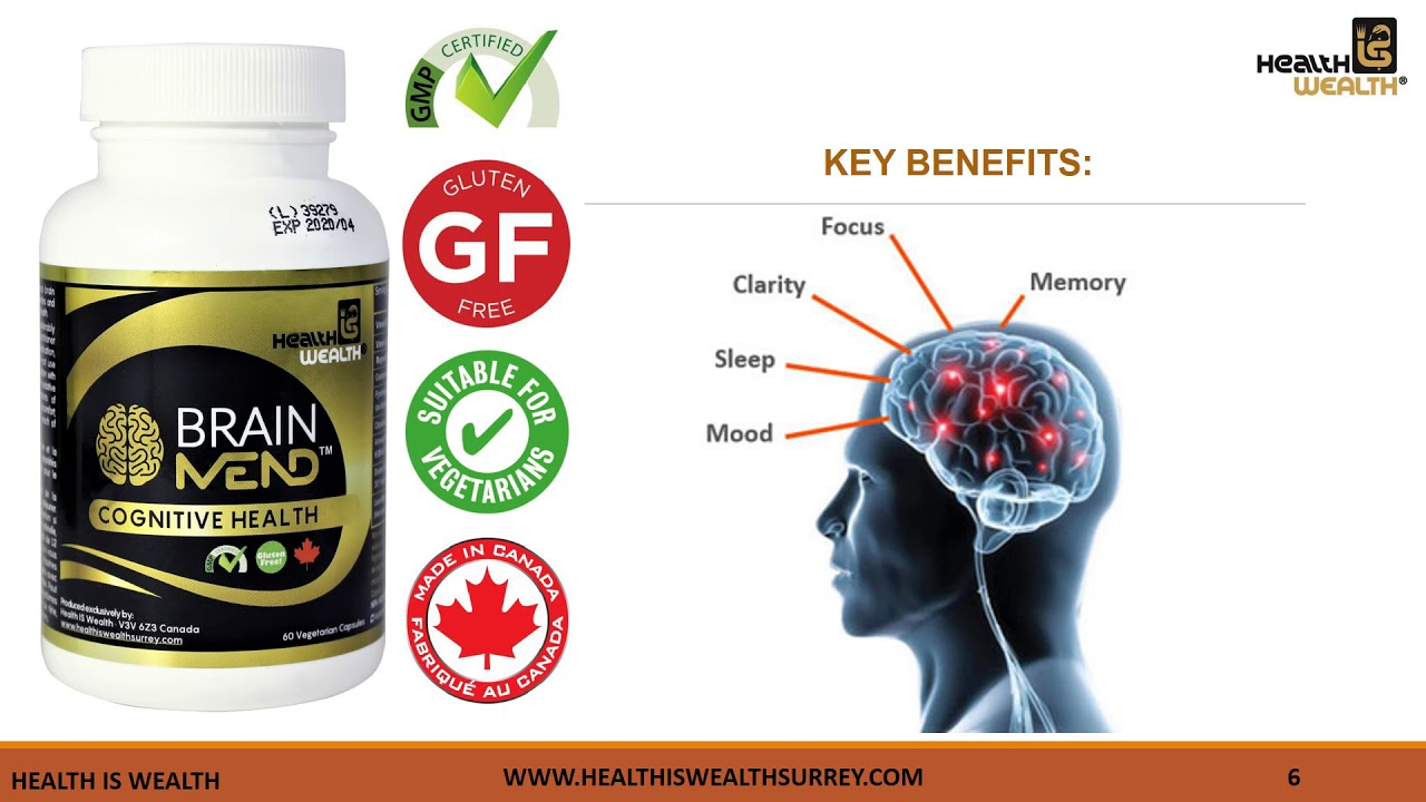 Best Brain Supplements 2020 BRAINMEND™ Best Brain Supplement & Memory Boosting Natural