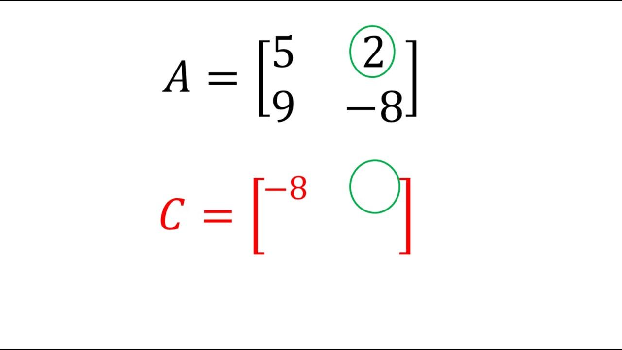 how to find cofactor matrix 2x2