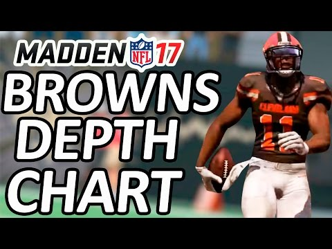MADDEN 17 TIPS!!! - BROWNS DEPTH CHART LINEUP TO DOMINATE!!! -  PUT PLAYMAKERS IN POSITIONS!!!