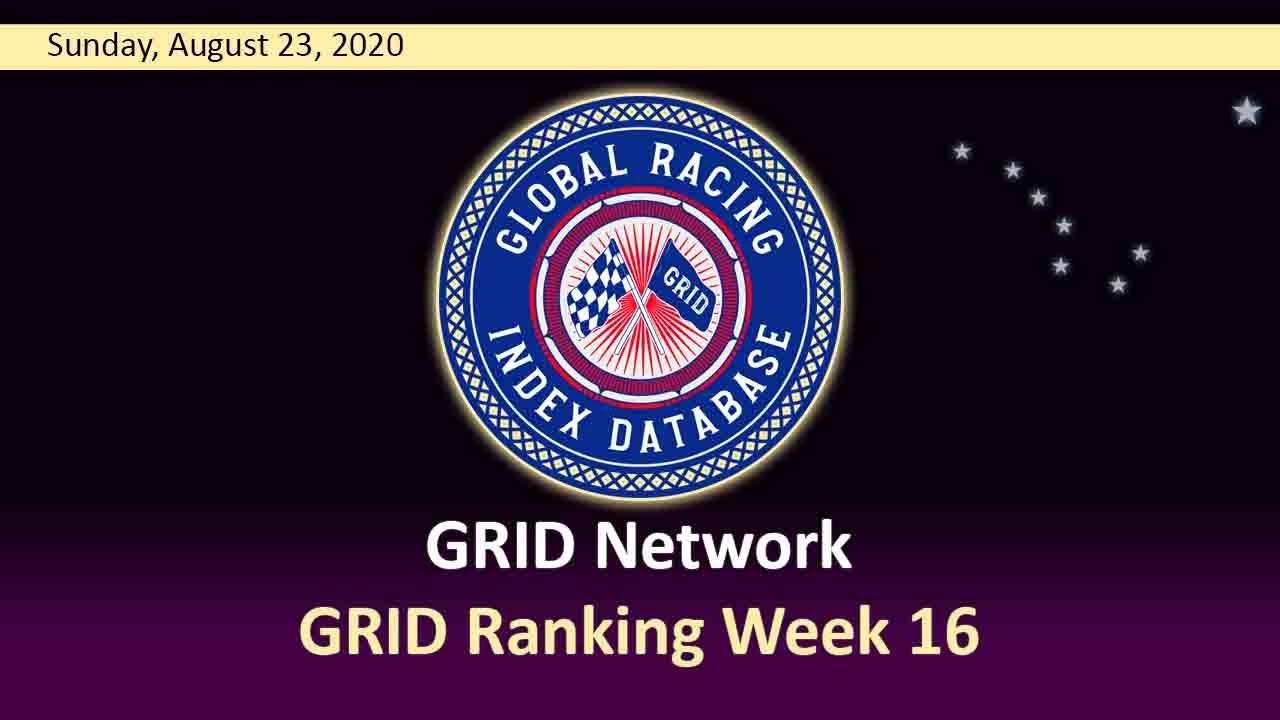 GRID Ranking Week 16