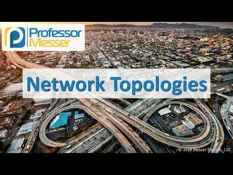 Network Topologies - CompTIA Network+ N10-007 - 1.5