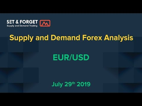 EURUSD Supply And Demand Analysis Forecast July 2019