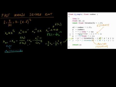 Math or Game Developers - Fast Inverse Square Root