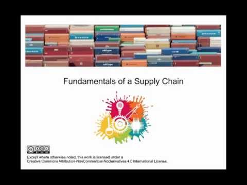 Fundamentals Of A Supply Chain