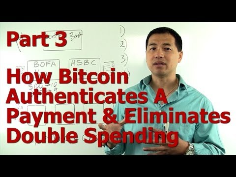 Part #3 - How Bitcoin Authenticates A Payment & Eliminates D