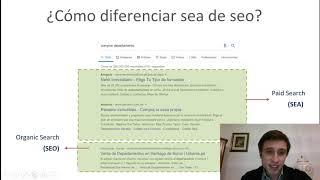 1. Introducción a Google Ads