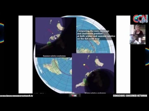 Santos Bonacci Flat Earth Presentation