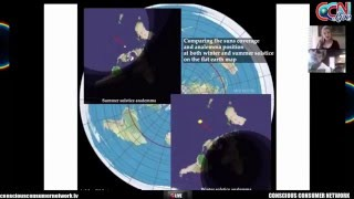 STATIONARY Flat Earth Presentation: santos bonacci
