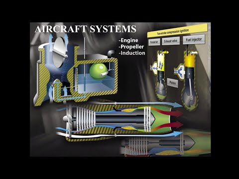 Private Pilot Tutorial 6: Aircraft Systems (Part 1 of 2)