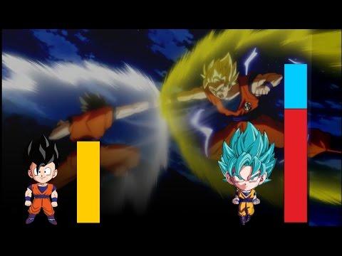 Explicando la pelea: Gohan vs Goku - Dragon Ball Super