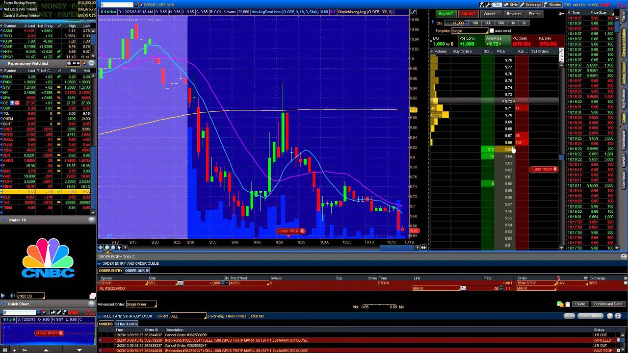 Stock Market Live Day Trading What are Trailing StopsStock Market