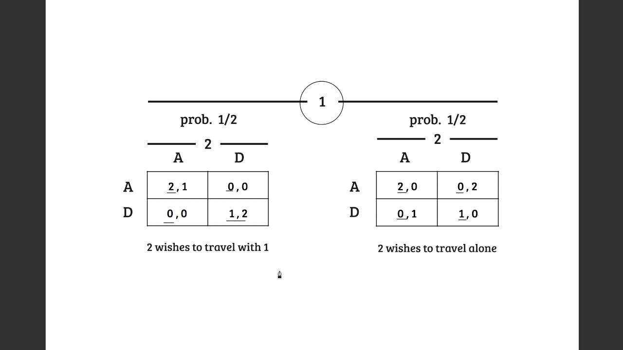 Bayesian Nash Equilibrium Part 1 Youtube