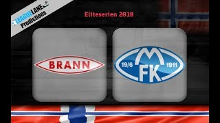 Brann vs Molde Predictions and Match Preview