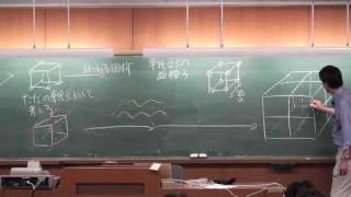 2010年度 物性物理同演習第六回