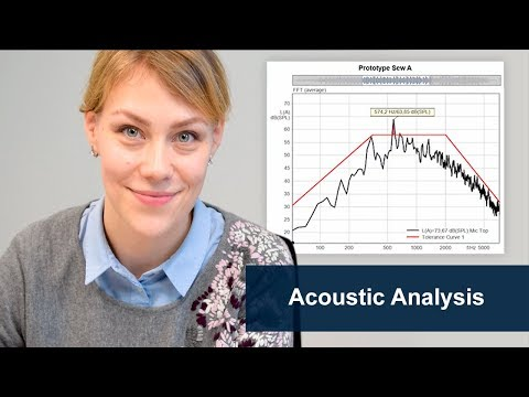 Analyse Acoustic Measurements Easy | Compact Analysis