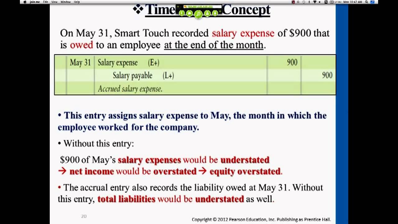The Adjusting Process-financial Accounting-spring 2013 L3 -professor Chiu