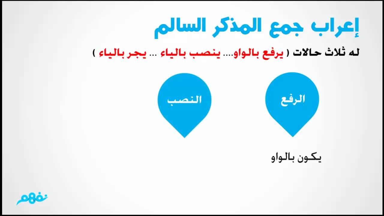 اعراب جمع المذكر السالم اللغة العربية للصف الخامس الإبتدائي Youtube